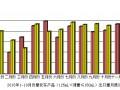 2015年10月份摩托车产品(125mL<排量≤150mL)出口情况简析