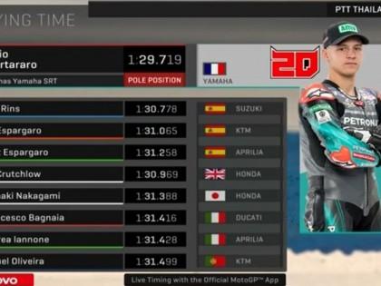 狂侃MotoGP:夸特拉罗再次被小马上了一课!