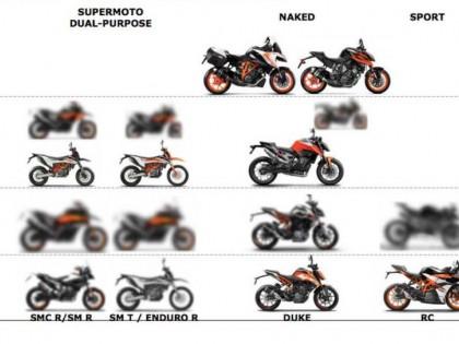KTM将于2022年迎来首款500cc双缸摩托车